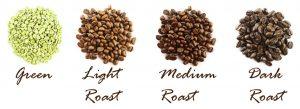Coffee Bean Roasting Methods
